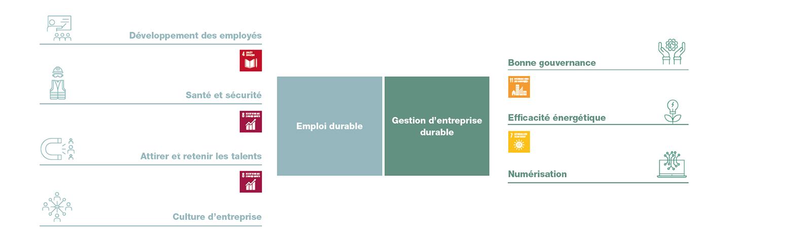 WDP ESG - FR